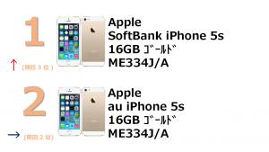 2016年5月じゃんぱらスマートフォン 総合販売ランキング
