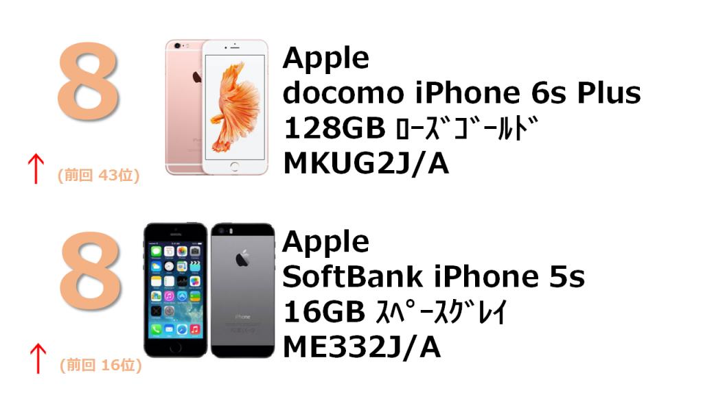 8位 docomo iPhone 6s Plus 128GB MKUG2J/A 8位 SoftBank iPhone 5s 16GB ME332J/A
