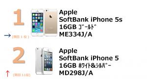 2016年6月じゃんぱらスマートフォン 総合販売ランキング