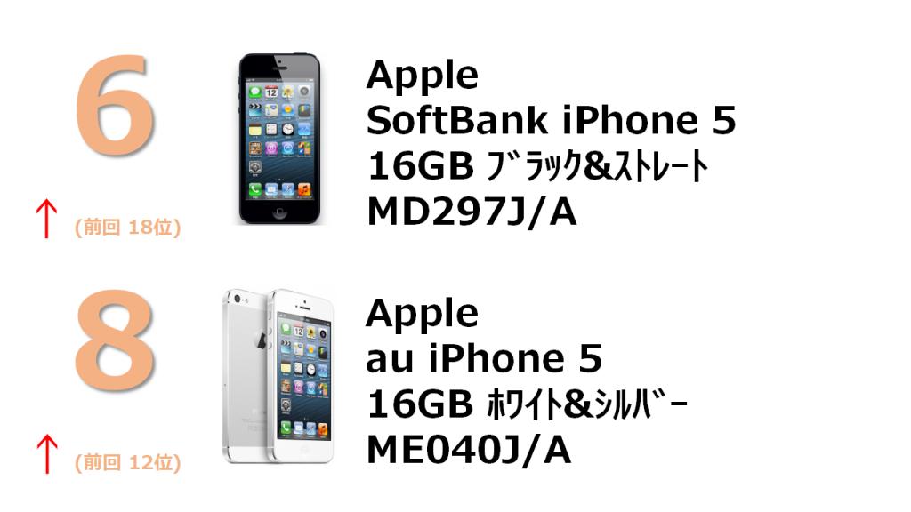 6位 SoftBank iPhone 5 16GB MD297J/A 8位 au iPhone 5 16GB ME040J/A