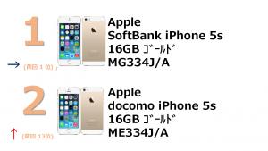 2016年7月じゃんぱらスマートフォン 総合販売ランキング