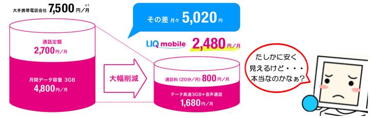 janpara_uq mobile_image1