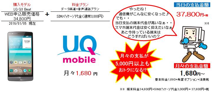 janpara_uq mobile_plan2