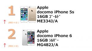 2016年3月じゃんぱらスマートフォン総合販売ランキング