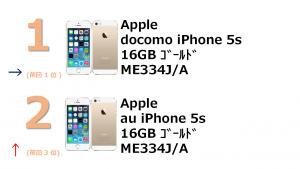 2016年4月じゃんぱらスマートフォン総合販売ランキング