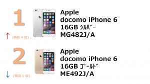2016年9月じゃんぱらスマートフォン総合販売ランキング