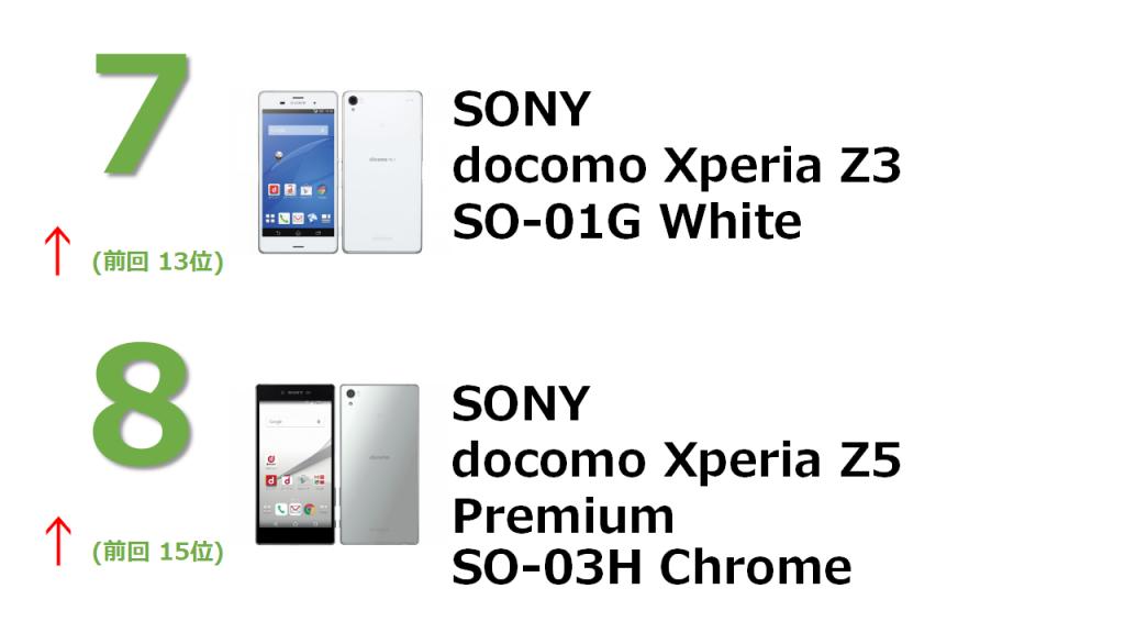 sony docomo Xperia Z3 SO-01G white Z5 Premium SO-03H chrome