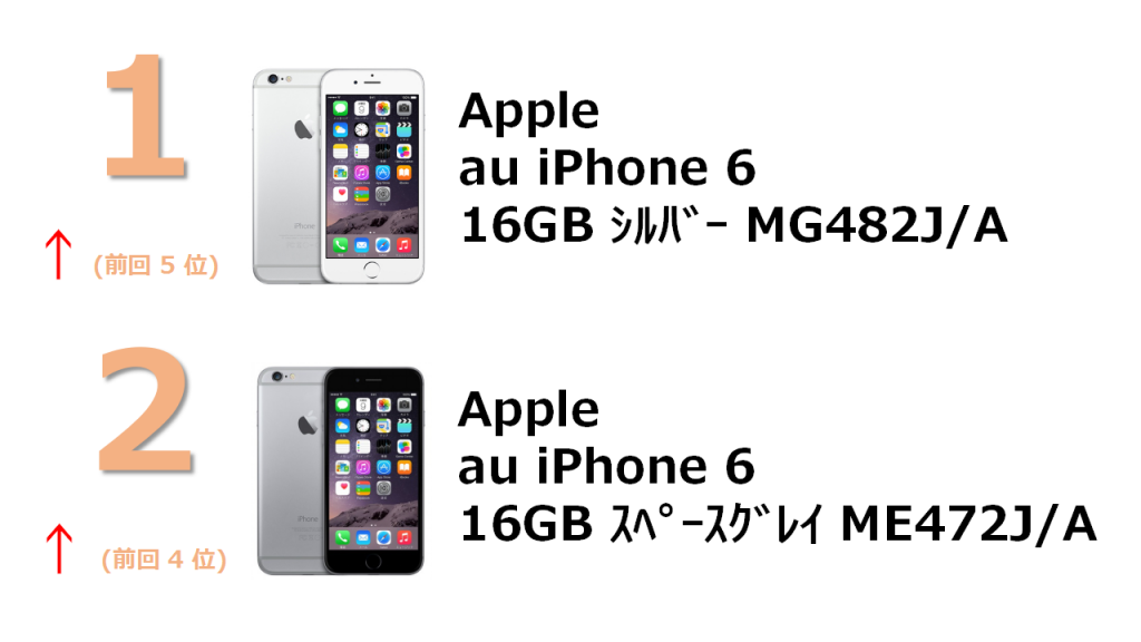 au iPhone 6 16GB シルバー MG482J/A au iPhone 6 16GB スペースグレイ MG472J/A