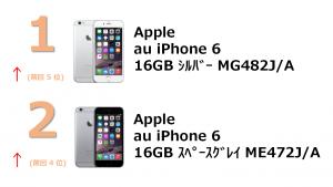 2016年10月じゃんぱらスマートフォン総合販売ランキング