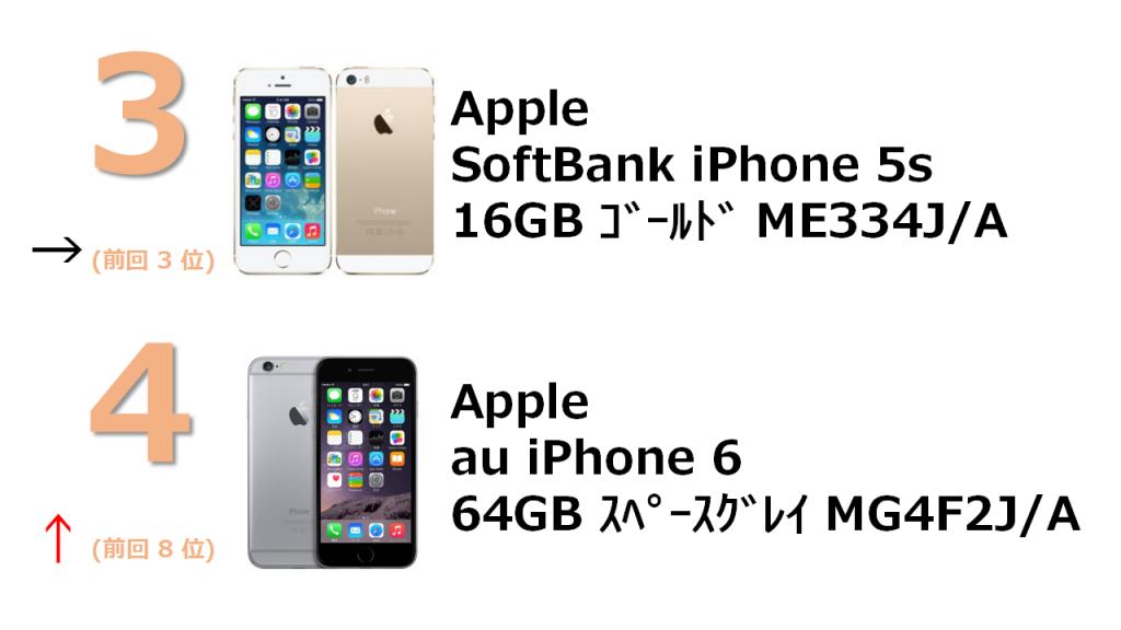 SoftBank iPhone 5s 16GB ゴールド ME334J/A au iPhone 6 64GB スペースグレイ MG4F2J/A