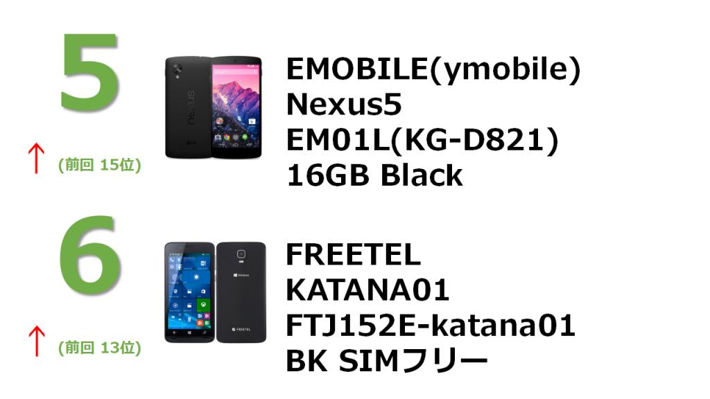 EMOBILE(ymobile) Nexus 5 EM01L(LG-D821) 16GB Black KATANA 01 FTJ152E-katana01-BK 黒