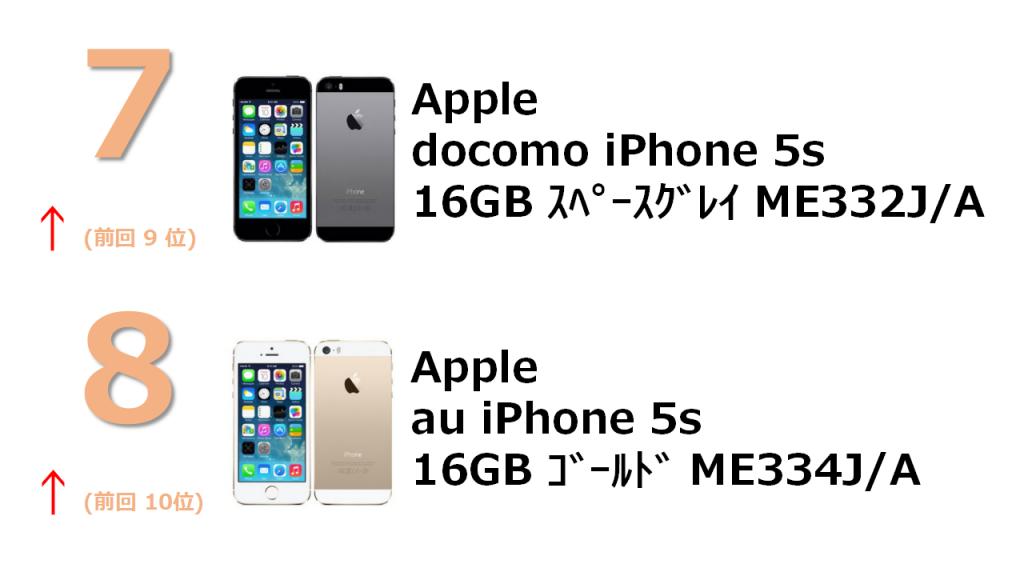 docomo iPhone 5s 16GB スペースグレイ au iPhone 5s 16GB ゴールド ME334J/A