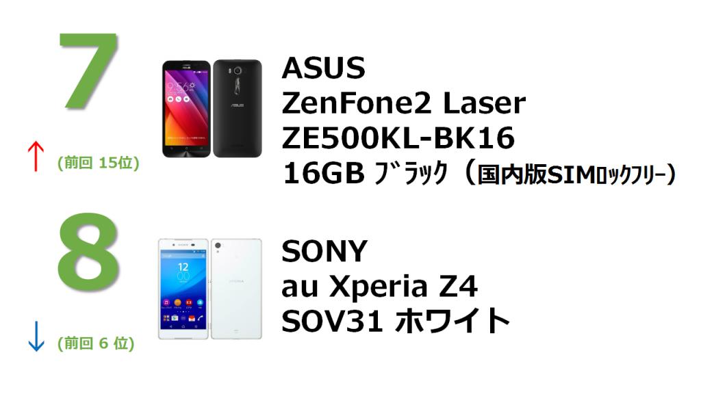 ZenFone 2 Laser 5インチ 16GB ブラック (国内版SIMロックフリー)  au Xperia Z4 SOV31 ホワイト