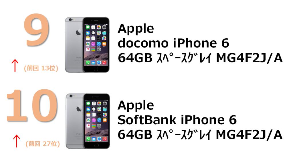 docomo iPhone 6 64GB スペースグレイ SoftBank iPhone 6 64GB スペースグレイ