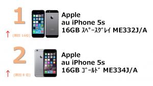 2016年11月じゃんぱらスマートフォン総合販売ランキング