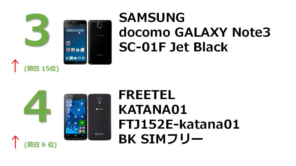 no.3 docomo GALAXY Note3 SC-01F Jet Black No.4 KATANA 01 FTJ152E-katana01-BK 黒