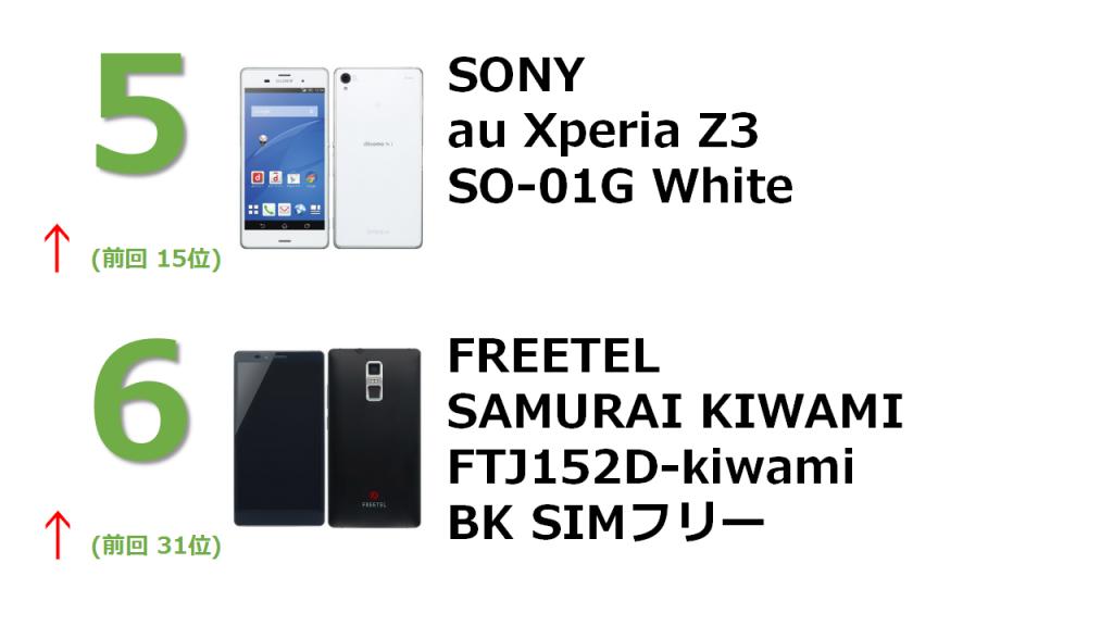 No.5 docomo Xperia Z3 SO-01G White No.6 SAMURAI KIWAMI FTJ152D-Kiwami-BK 黒