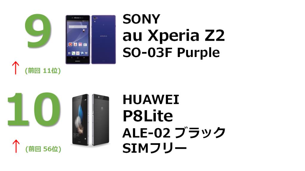 No.9 docomo Xperia Z2 SO-03F Purple No.10 HUAWEI P8lite ALE-L02 ブラック