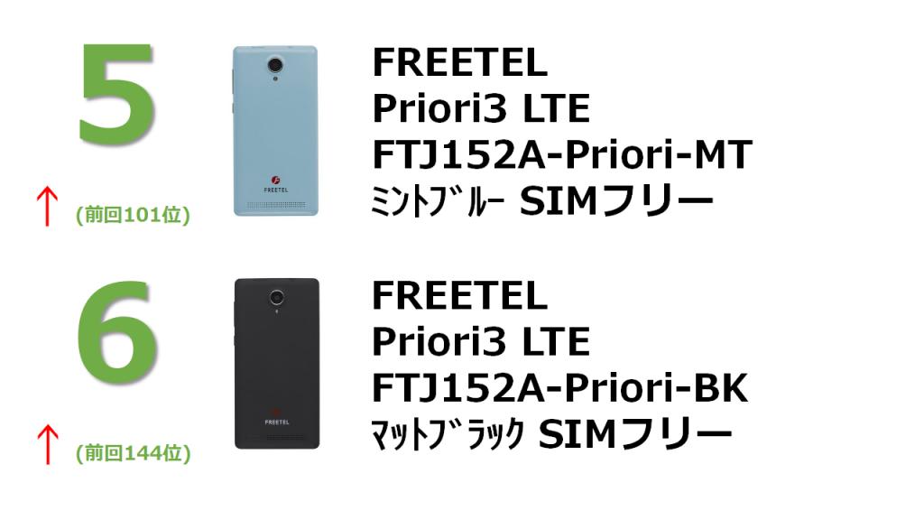 rank5 3 LTE FTJ152A-Priori3-MT ミントブルー rank6 Priori3 LTE FTJ152A-Priori3-BK マットブラック