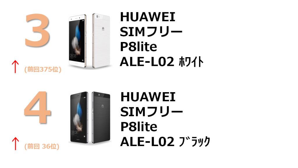 rank3 HUAWEI P8lite ALE-L02 ホワイト rank4 HUAWEI P8lite ALE-L02 ブラック
