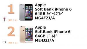 2017年2月じゃんぱらスマートフォン総合販売ランキング