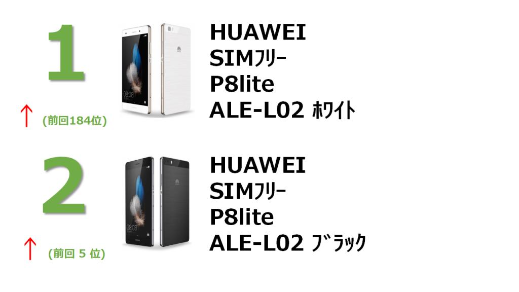 rank1 HUAWEI P8lite ALE-L02 ホワイト rank2 HUAWEI P8lite ALE-L02 ブラック
