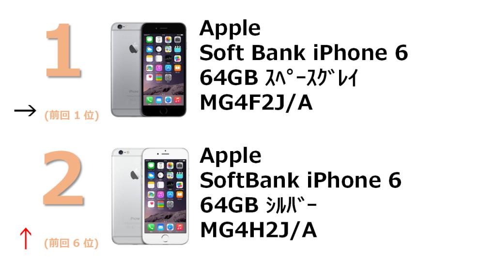 rank1 SoftBank iPhone 6 64GB スペースグレイ MG4F2J/A rank2 SoftBank iPhone 6 64GB シルバー MG4H2J/A