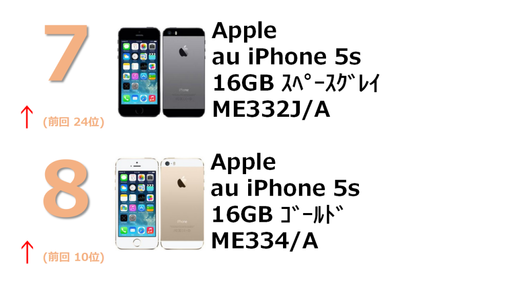 rank7 au iPhone 5s 16GB スペースグレイ ME332J/A rank8 au iPhone 5s 16GB ゴールド ME334J/A