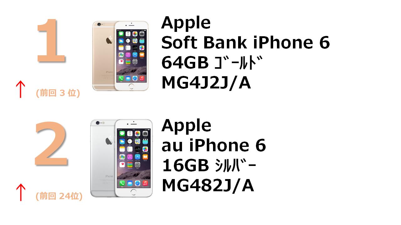 rank1 SoftBank iPhone 6 64GB ゴールド MG4J2J/A rank2 au iPhone 6 16GB シルバー MG482J/A