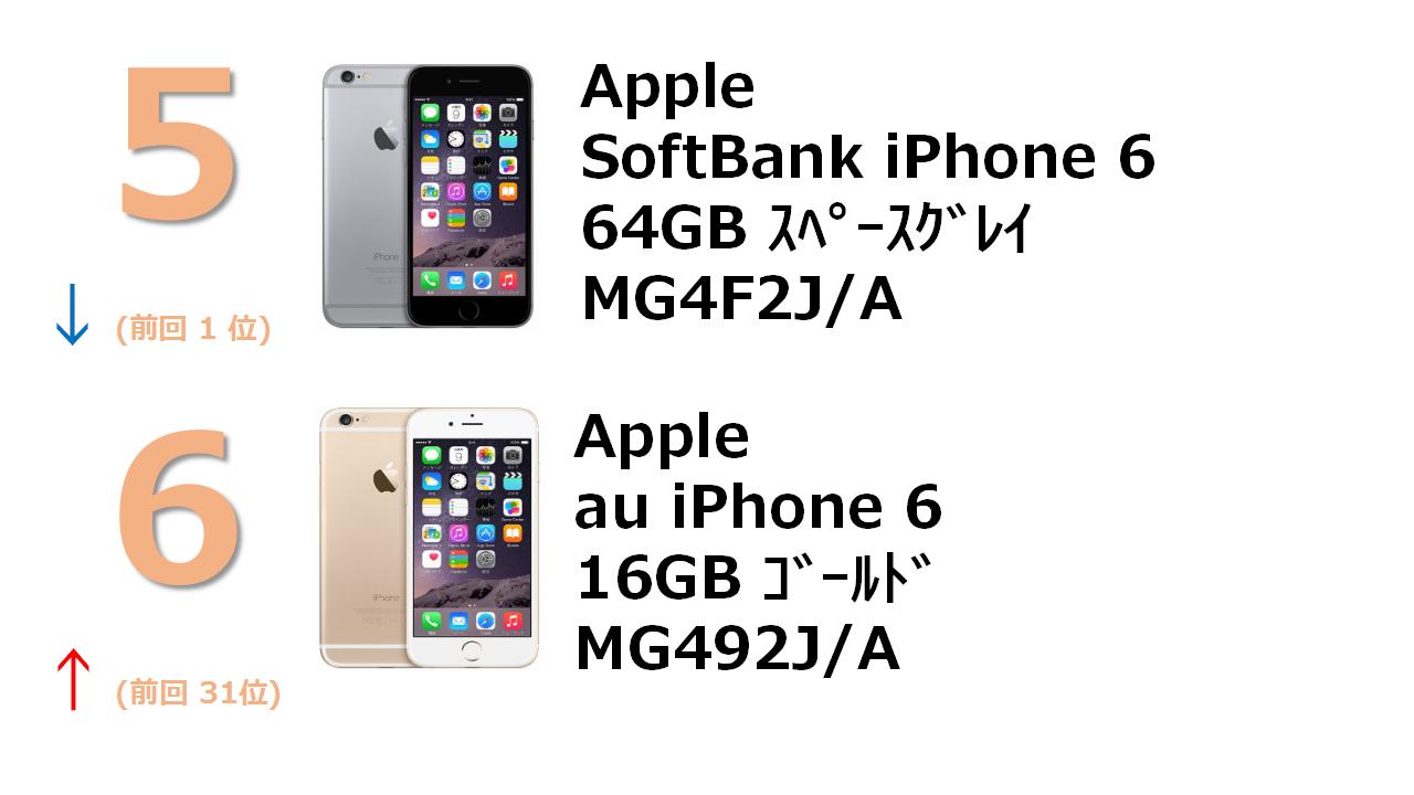 rank5 SoftBank iPhone 6 64GB スペースグレイ MG4F2J/A rank6 au iPhone 6 16GB ゴールド MG492J/A