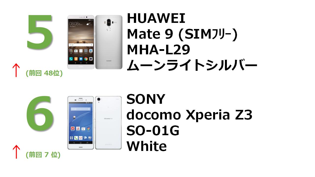 no.5 HUAWEI Mate 9 MHA-L29 ムーンライトシルバー no.6 docomo Xperia Z3 SO-01G White