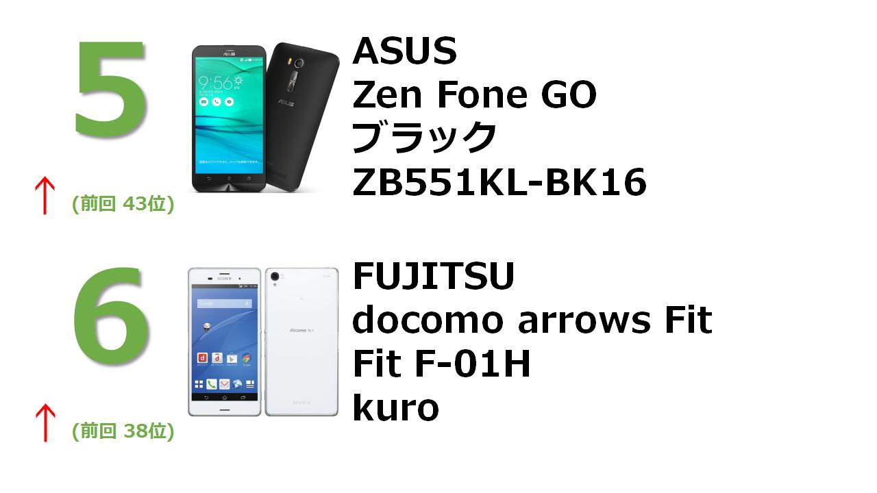 rank5 ZenFone Go ブラック (国内版SIMロックフリー) ZB551KL-BK16 rank6 docomo arrows Fit F-01H kuro