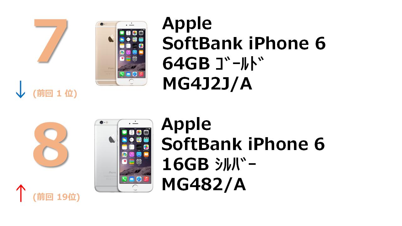 rank7 SoftBank iPhone 6 64GB ゴールド MG4J2J/A rank8 SoftBank iPhone 6 16GB シルバー MG482J/A