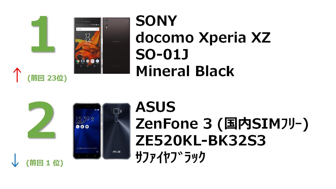 docomo Xperia XZ SO-01J Mineral Black ZenFone 3 5.2インチ 3GB 32GB サファイアブラック (国内版SIMロックフリー) ZE520KL-BK32S3