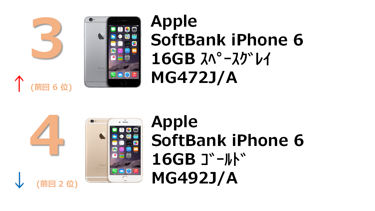 SoftBank iPhone 6 16GB スペースグレイ MG472J/A SoftBank iPhone 6 16GB ゴールド MG492J/A