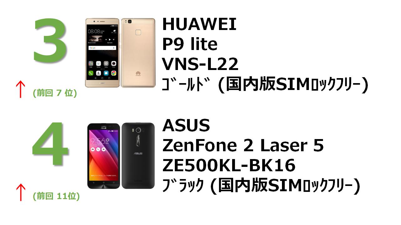 HUAWEI P9 lite VNS-L22 ゴールド ZenFone 2 Laser 5インチ 16GB ブラック (国内版SIMロックフリー) ZE500KL-BK16
