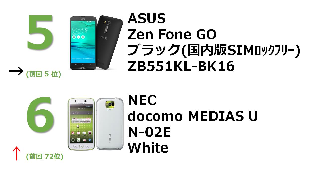 ZenFone Go ブラック (国内版SIMロックフリー) ZB551KL-BK16 docomo with series MEDIAS U N-02E White