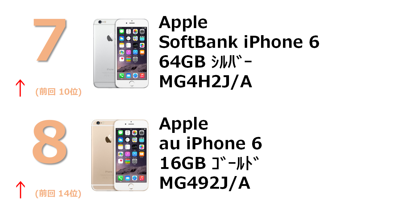 SoftBank iPhone 6 64GB シルバー MG4H2J/A au iPhone 6 16GB ゴールド MG492J/A