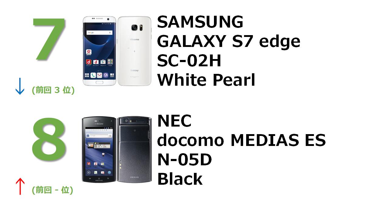 docomo GALAXY S7 edge SC-02H White Pearl docomo with series MEDIAS ES N-05D Black