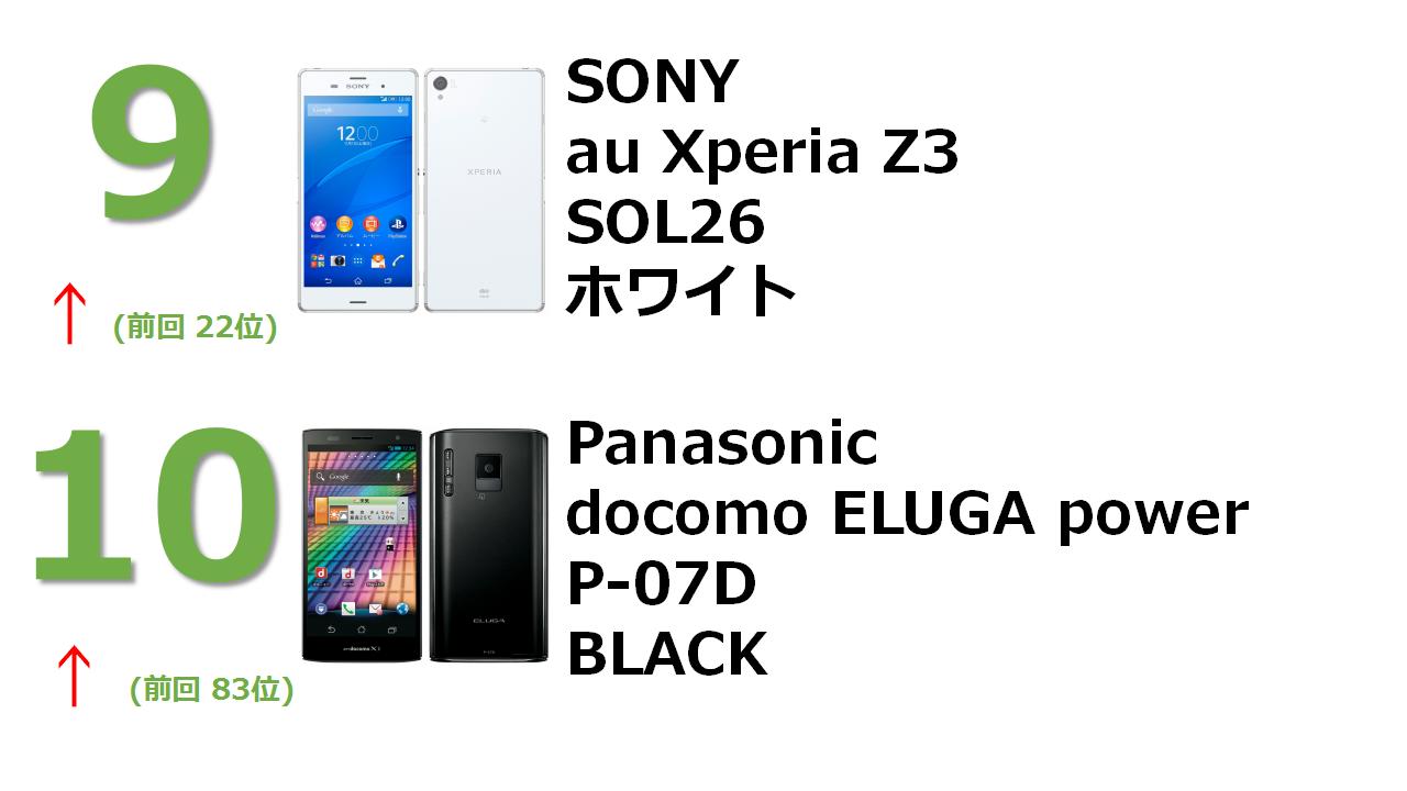 au Xperia Z3 SOL26 ホワイト docomo NEXT series ELUGA power P-07D BLACK