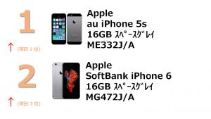 2017年7月じゃんぱらスマートフォン総合販売ランキング
