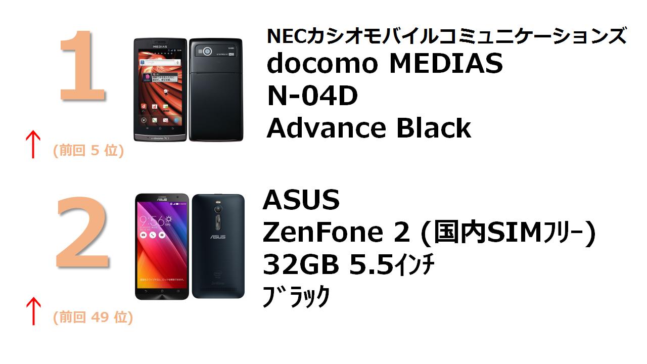 docomo NEXT series MEDIAS LTE N-04D Advance Black ZenFone 2 2GB 32GB 5.5インチ ブラック (国内版SIMロックフリー) ZE551ML-BK32