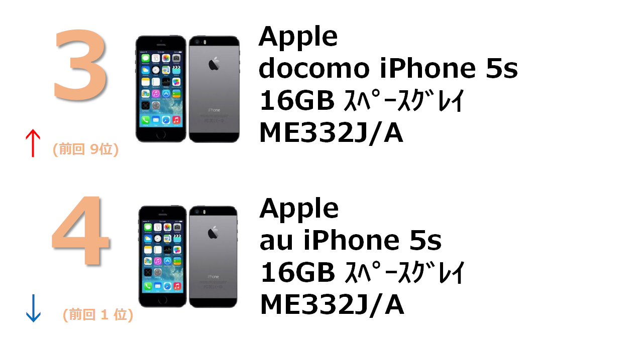 docomo iPhone 5s 16GB スペースグレイ ME332J/A au iPhone 5s 16GB スペースグレイ ME332J/A