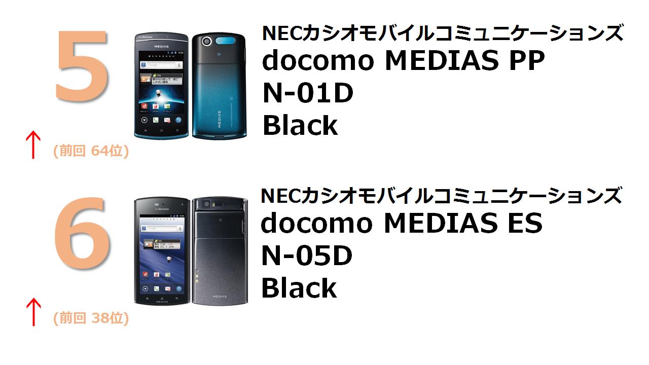 docomo NEXT series MEDIAS PP N-01D Black docomo with series MEDIAS ES N-05D Black