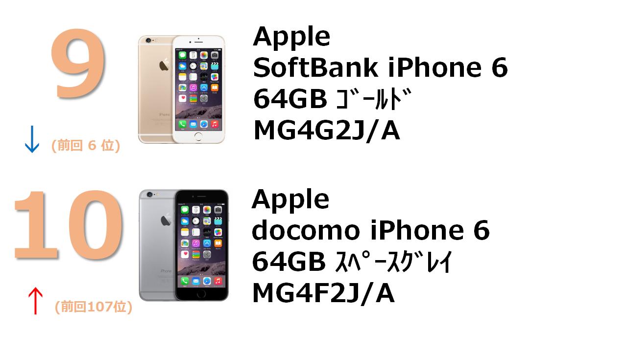 SoftBank iPhone 6 64GB ゴールド MG4J2J/A docomo iPhone 6 64GB スペースグレイ MG4F2J/A