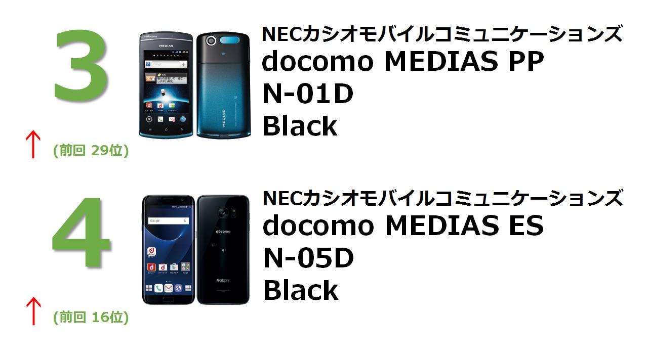 docomo NEXT series MEDIAS PP N-01D Black