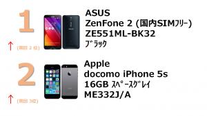 2017年9月じゃんぱらスマートフォン総合販売ランキング