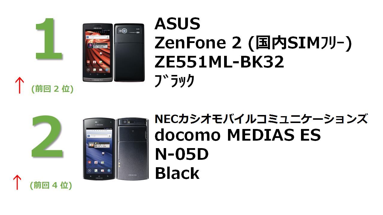 ZenFone 2 2GB 32GB 5.5インチ ブラック (国内版SIMロックフリー) ZE551ML-BK32 docomo with series MEDIAS ES N-05D Black