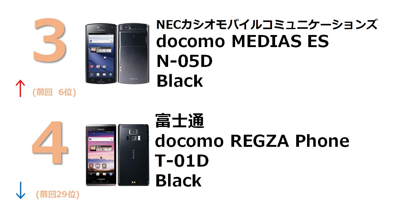 docomo with series MEDIAS ES N-05D Black docomo with series REGZA Phone T-01D Black