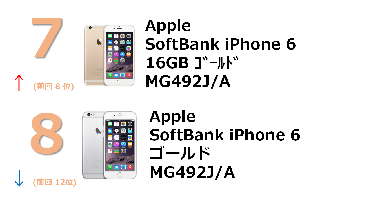 SoftBank iPhone 6 16GB ゴールド MG492J/A SoftBank iPhone 6 16GB シルバー MG482J/A